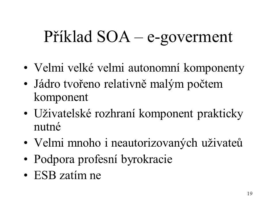 Příklad SOA – e-goverment