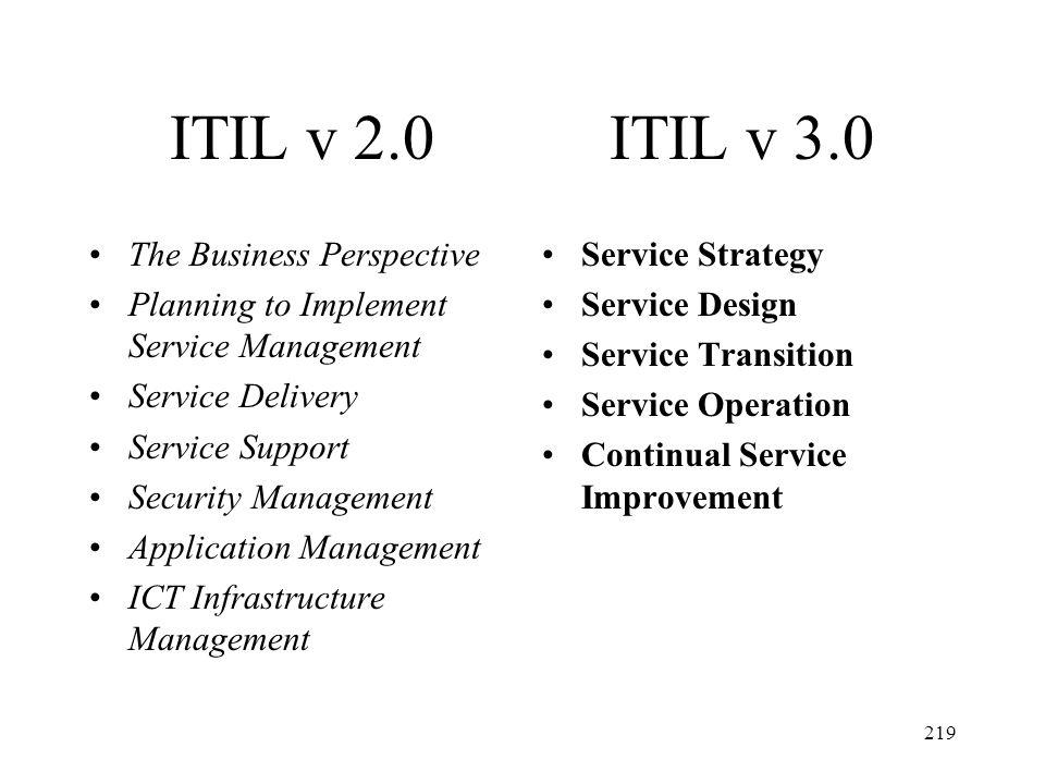 ITIL v 2.0 ITIL v 3.0 The Business Perspective
