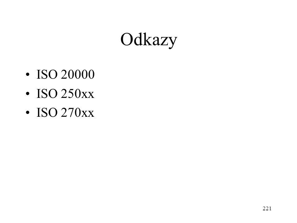 Odkazy ISO 20000 ISO 250xx ISO 270xx