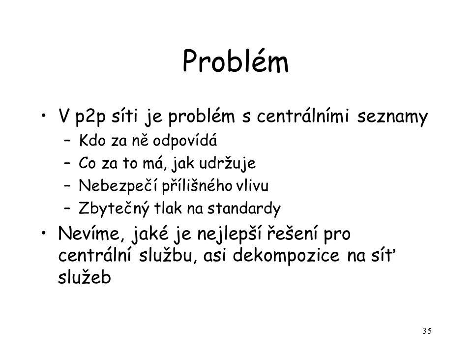 Problém V p2p síti je problém s centrálními seznamy