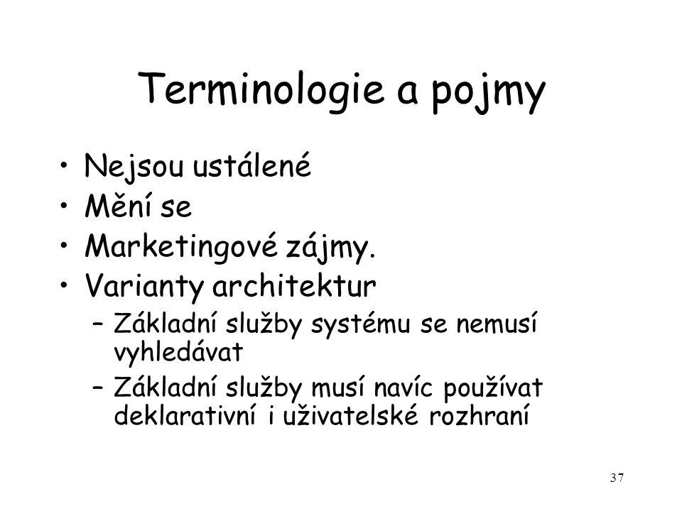 Terminologie a pojmy Nejsou ustálené Mění se Marketingové zájmy.
