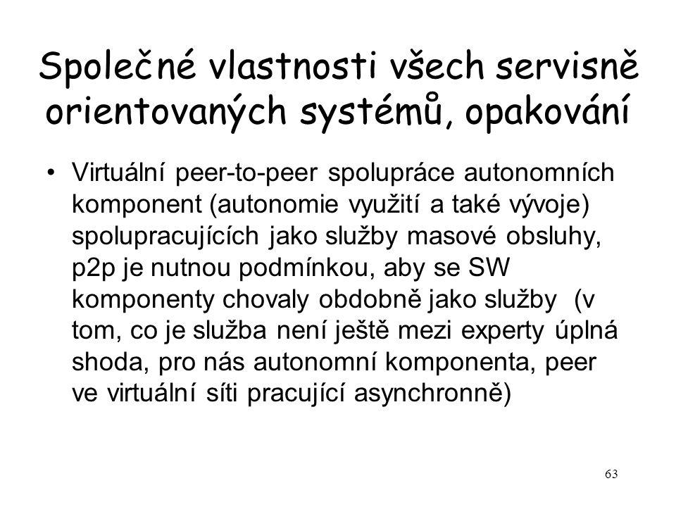 Společné vlastnosti všech servisně orientovaných systémů, opakování