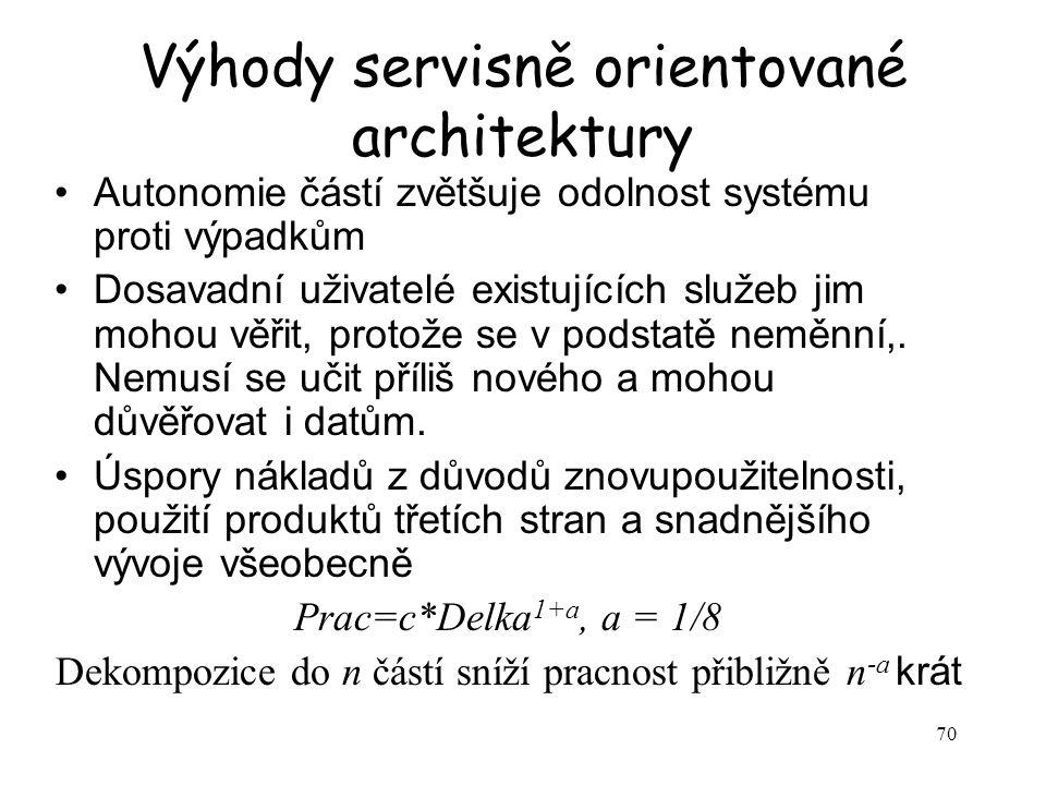 Výhody servisně orientované architektury