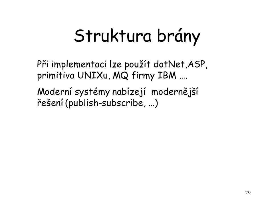 Struktura brány Při implementaci lze použít dotNet,ASP, primitiva UNIXu, MQ firmy IBM ….