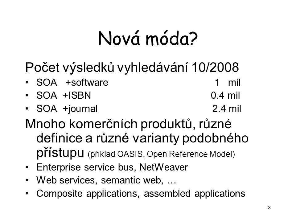 Nová móda Počet výsledků vyhledávání 10/2008