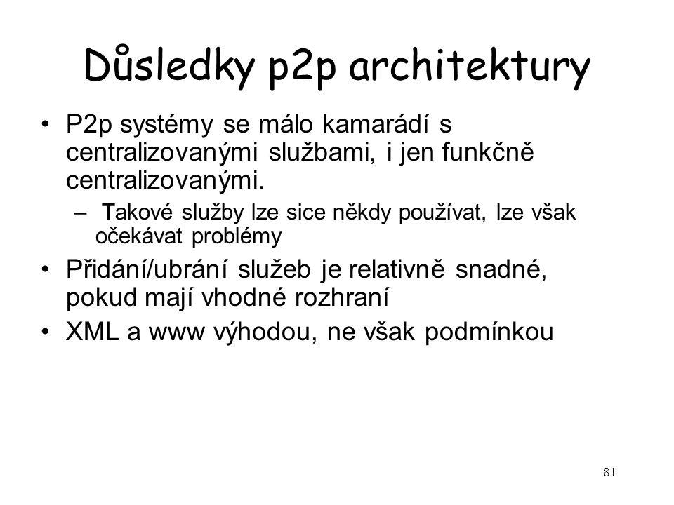 Důsledky p2p architektury