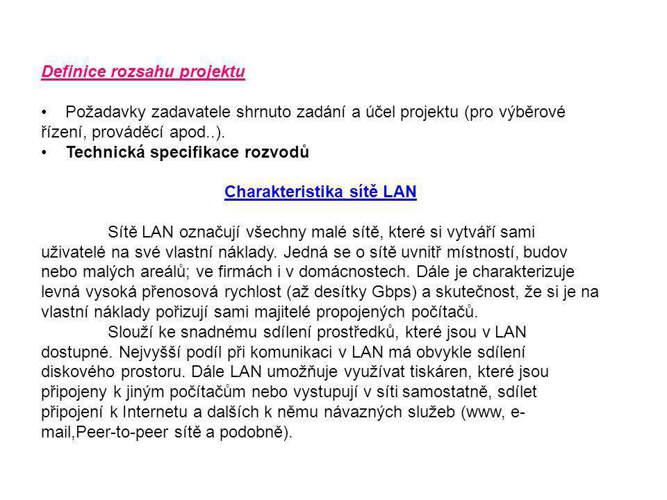 Charakteristika sítě LAN