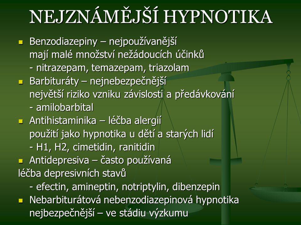 NEJZNÁMĚJŠÍ HYPNOTIKA