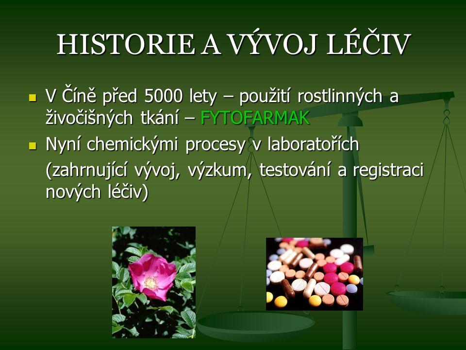 HISTORIE A VÝVOJ LÉČIV V Číně před 5000 lety – použití rostlinných a živočišných tkání – FYTOFARMAK.