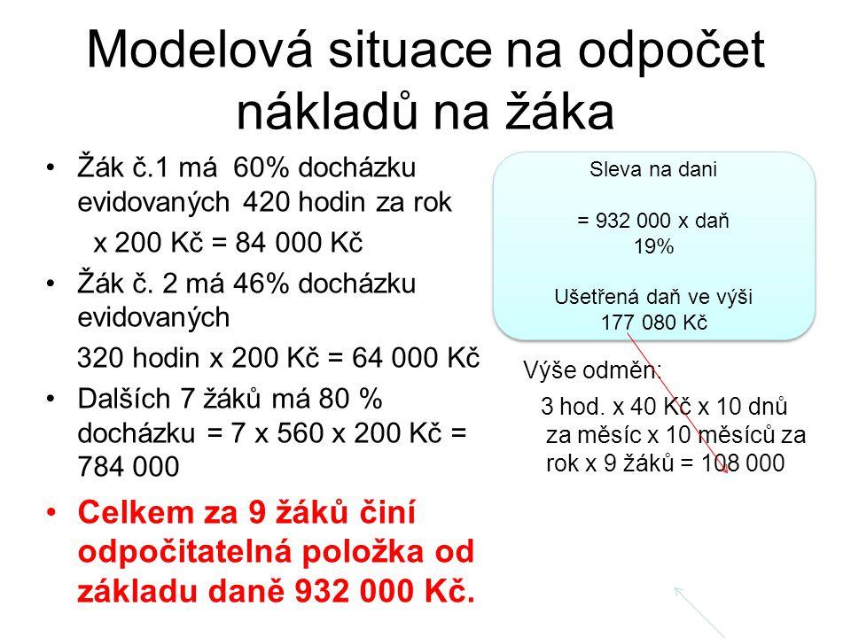 Modelová situace na odpočet nákladů na žáka