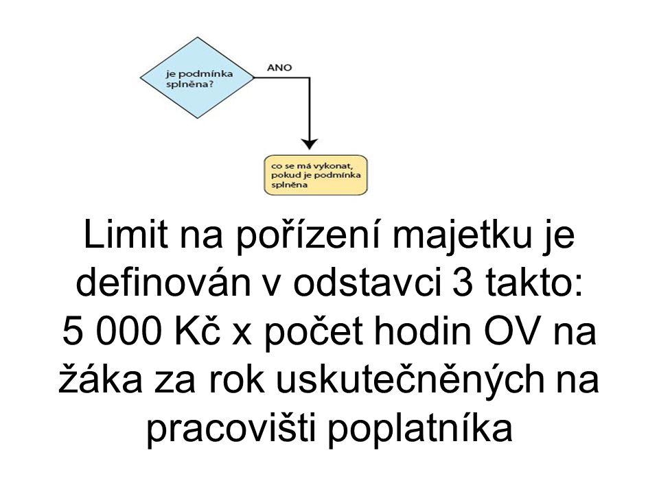 Limit na pořízení majetku je definován v odstavci 3 takto: 5 000 Kč x počet hodin OV na žáka za rok uskutečněných na pracovišti poplatníka