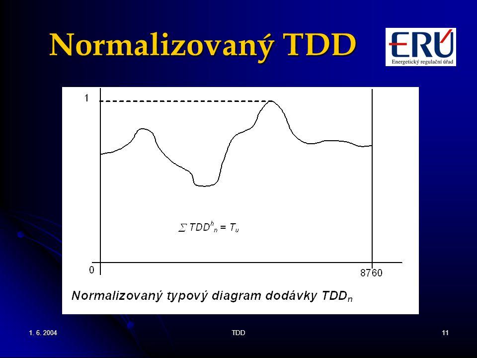 Normalizovaný TDD 1. 6. 2004 TDD