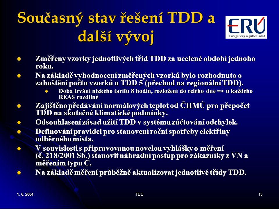 Současný stav řešení TDD a další vývoj