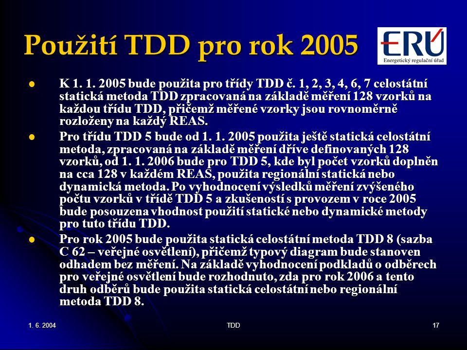 Použití TDD pro rok 2005