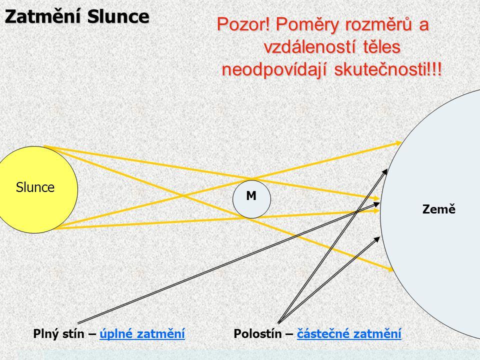 Pozor! Poměry rozměrů a vzdáleností těles neodpovídají skutečnosti!!!