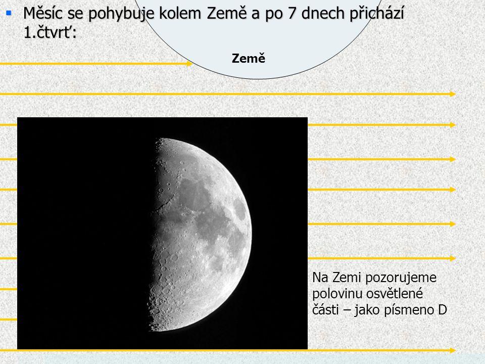 Měsíc se pohybuje kolem Země a po 7 dnech přichází 1.čtvrť:
