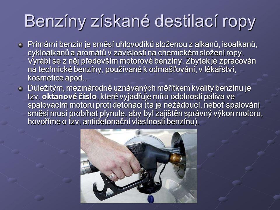 Benzíny získané destilací ropy