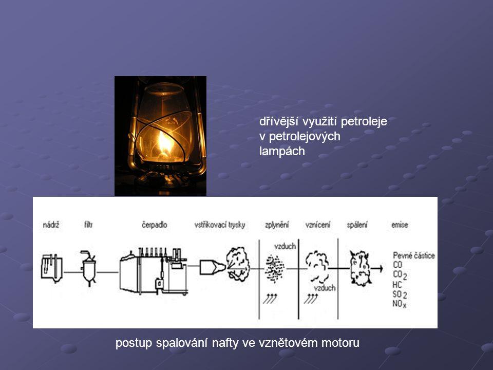 dřívější využití petroleje v petrolejových lampách