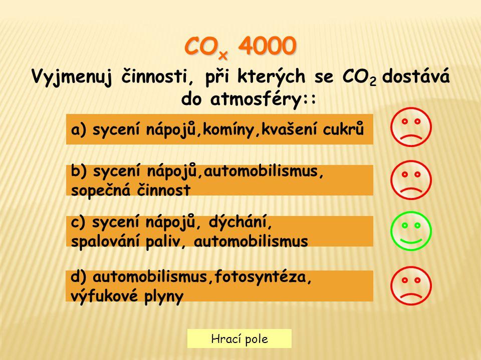 Vyjmenuj činnosti, při kterých se CO2 dostává do atmosféry::