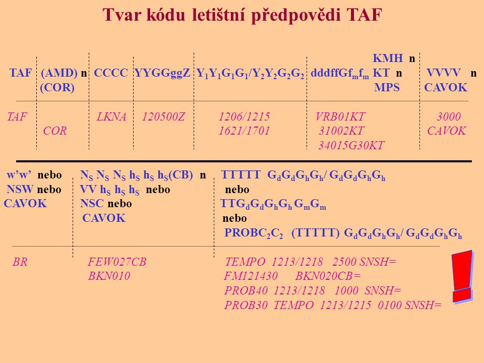 ! Tvar kódu letištní předpovědi TAF KMH n