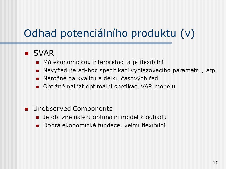 Odhad potenciálního produktu (v)
