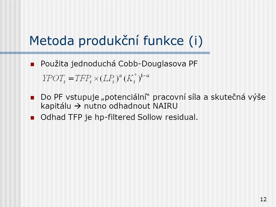 Metoda produkční funkce (i)