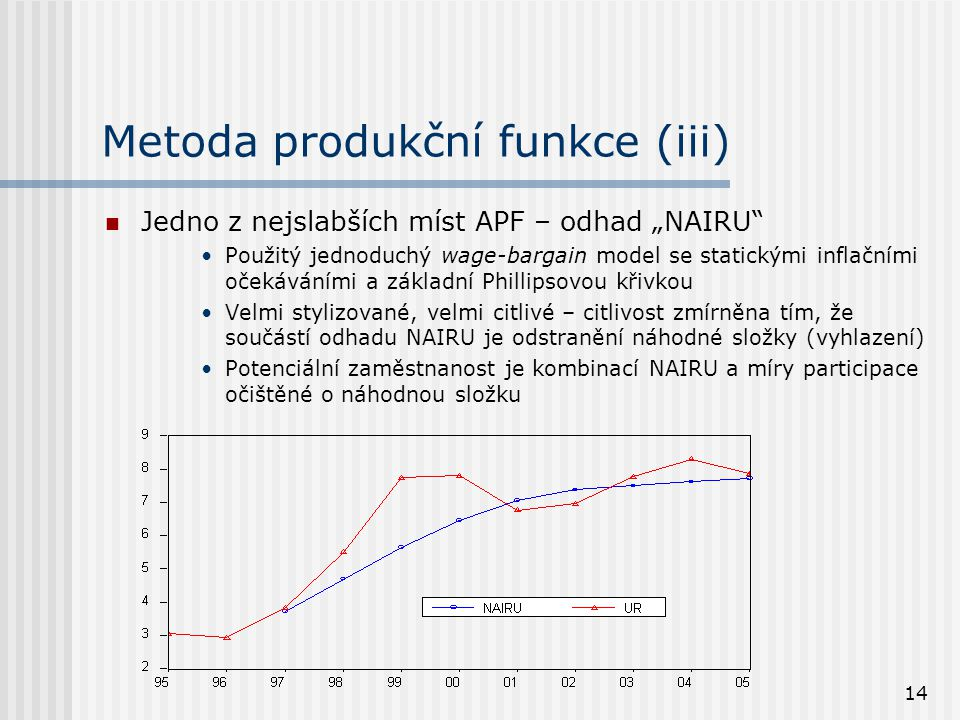 Metoda produkční funkce (iii)