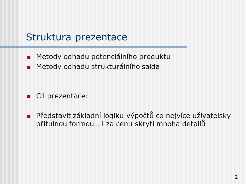 Struktura prezentace Metody odhadu potenciálního produktu