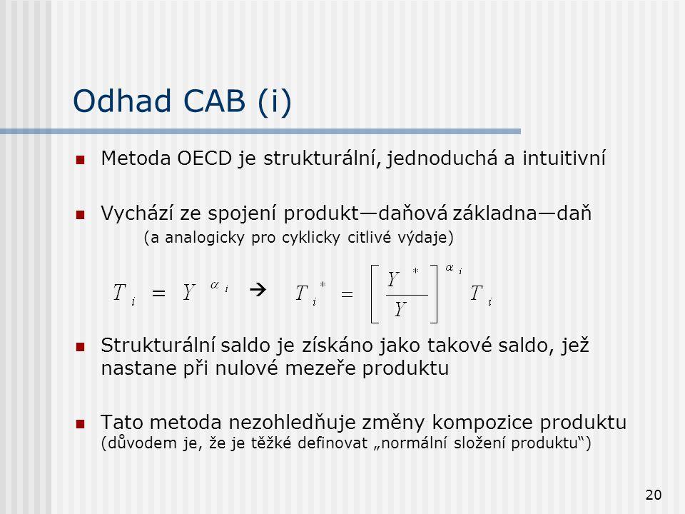 Odhad CAB (i) Metoda OECD je strukturální, jednoduchá a intuitivní