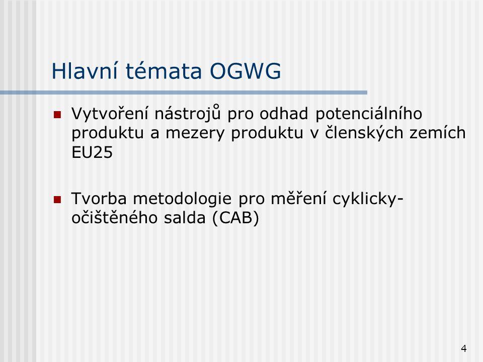 Hlavní témata OGWG Vytvoření nástrojů pro odhad potenciálního produktu a mezery produktu v členských zemích EU25.