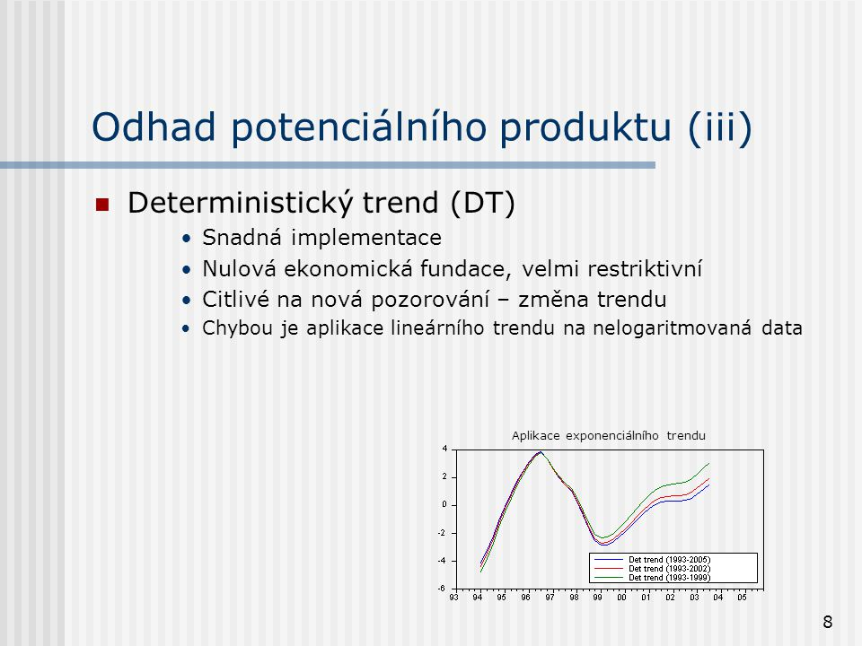 Odhad potenciálního produktu (iii)