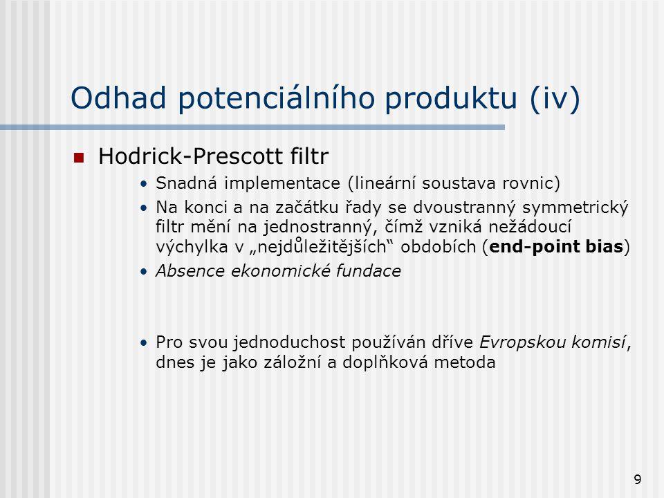 Odhad potenciálního produktu (iv)