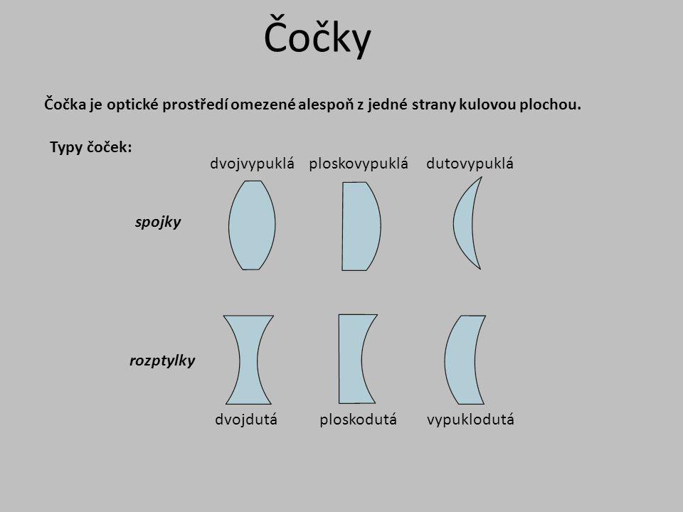 Čočky Čočka je optické prostředí omezené alespoň z jedné strany kulovou plochou. Typy čoček: dvojvypuklá ploskovypuklá dutovypuklá.