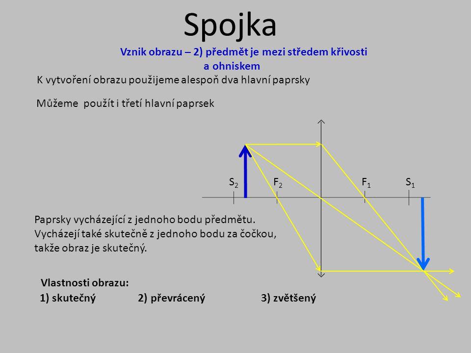 Spojka Vznik obrazu – 2) předmět je mezi středem křivosti a ohniskem