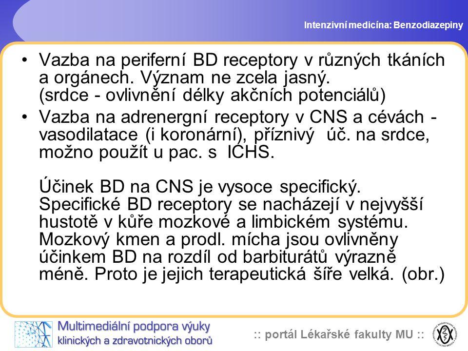 Intenzivní medicína: Benzodiazepiny