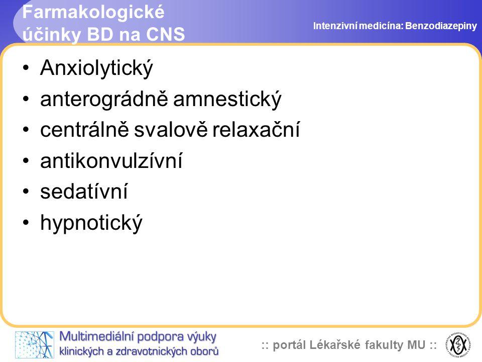 Farmakologické účinky BD na CNS