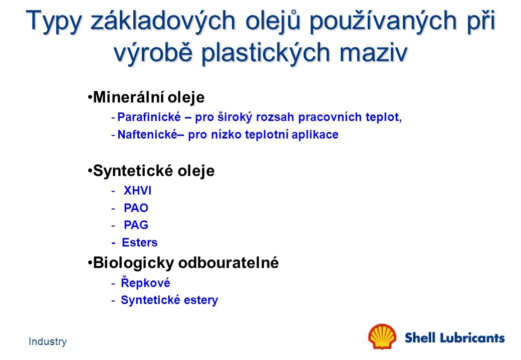 Typy základových olejů používaných při výrobě plastických maziv