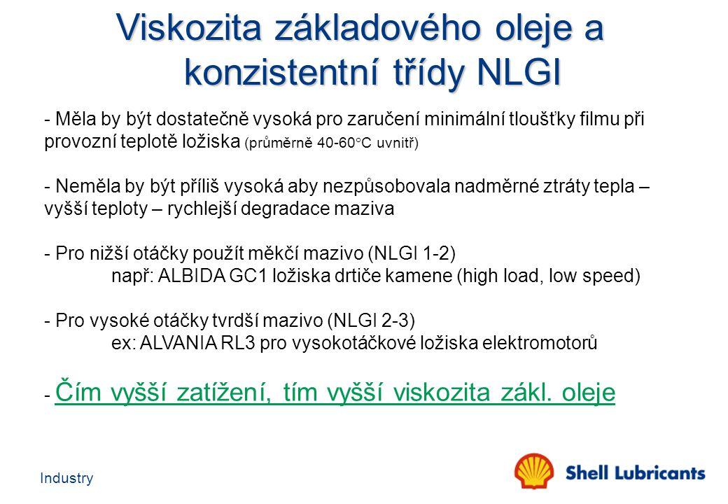 Viskozita základového oleje a konzistentní třídy NLGI