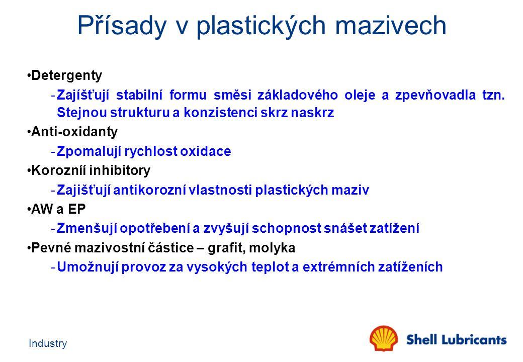Přísady v plastických mazivech