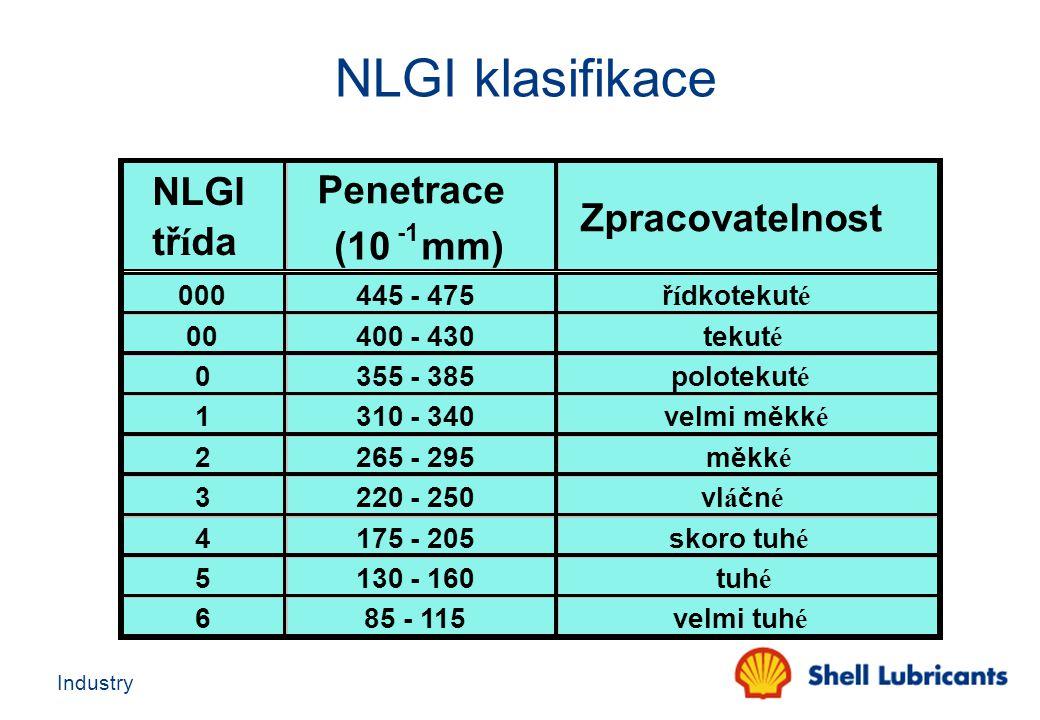 NLGI klasifikace NLGI třída Penetrace (10 mm) Zpracovatelnost 000