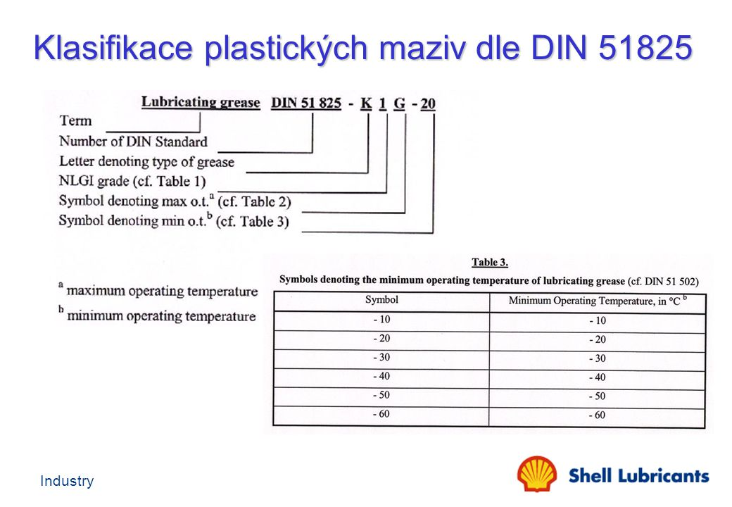 Klasifikace plastických maziv dle DIN 51825