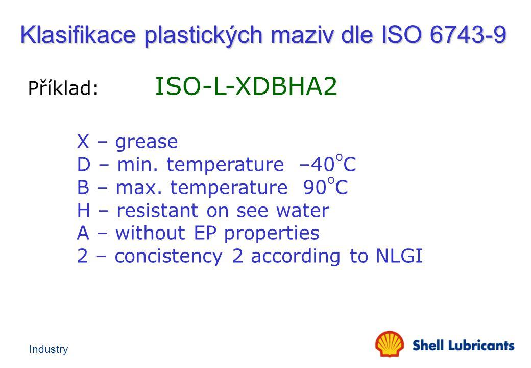 Klasifikace plastických maziv dle ISO 6743-9