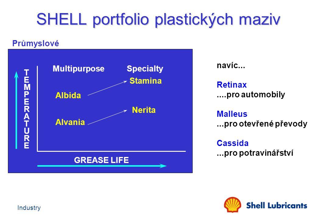 SHELL portfolio plastických maziv