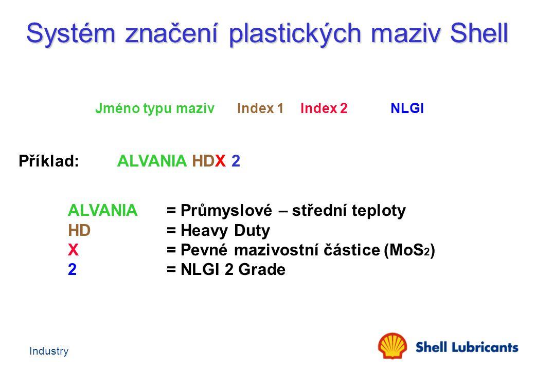 Systém značení plastických maziv Shell