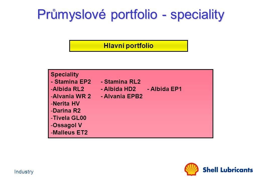 Průmyslové portfolio - speciality