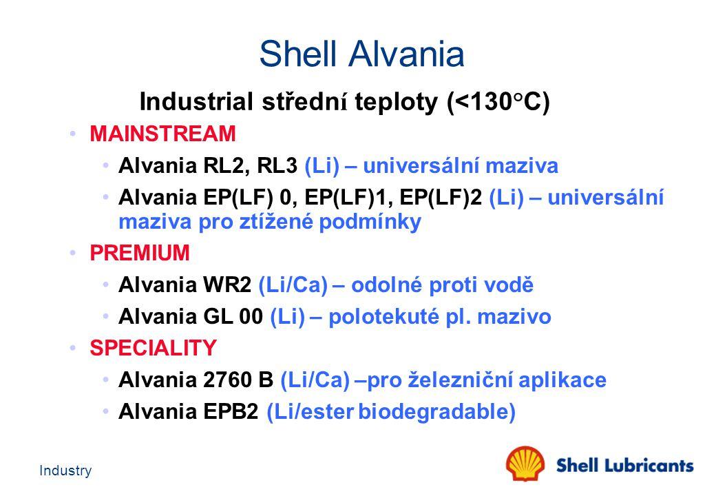 Industrial střední teploty (<130°C)