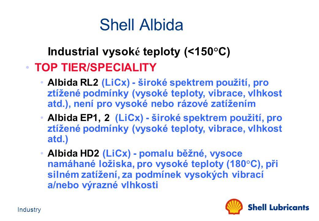 Industrial vysoké teploty (<150°C)