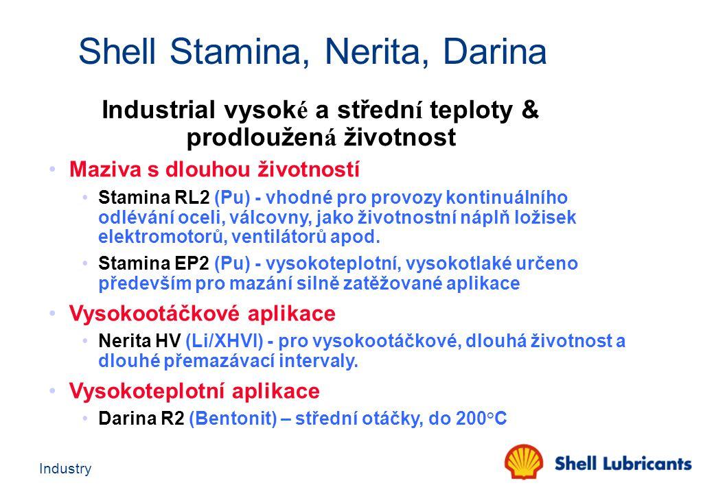 Industrial vysoké a střední teploty & prodloužená životnost