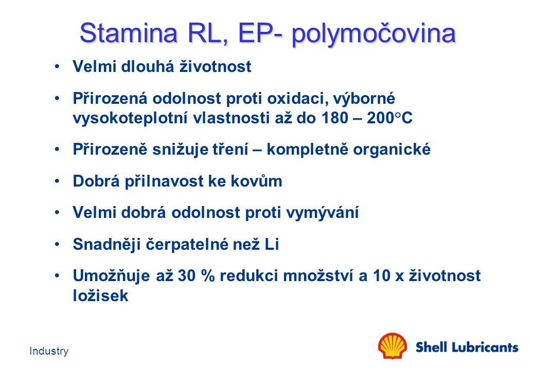 Stamina RL, EP- polymočovina