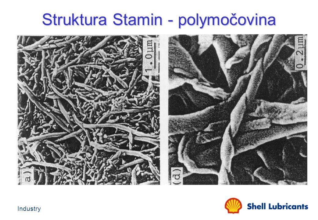 Struktura Stamin - polymočovina